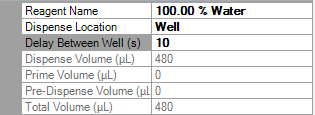 Delay Between Wells Option